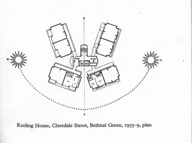 Hidden Architecture Keeling House